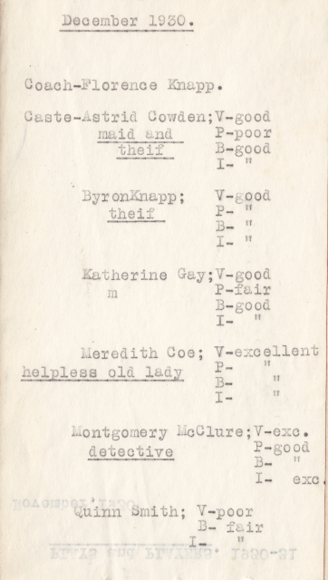 1930-December-Studio-Production-Cast-List